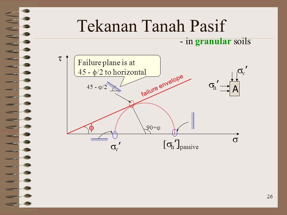 Tekanan Tanah Pasif - in granular soils  v' h' A   [h']passive